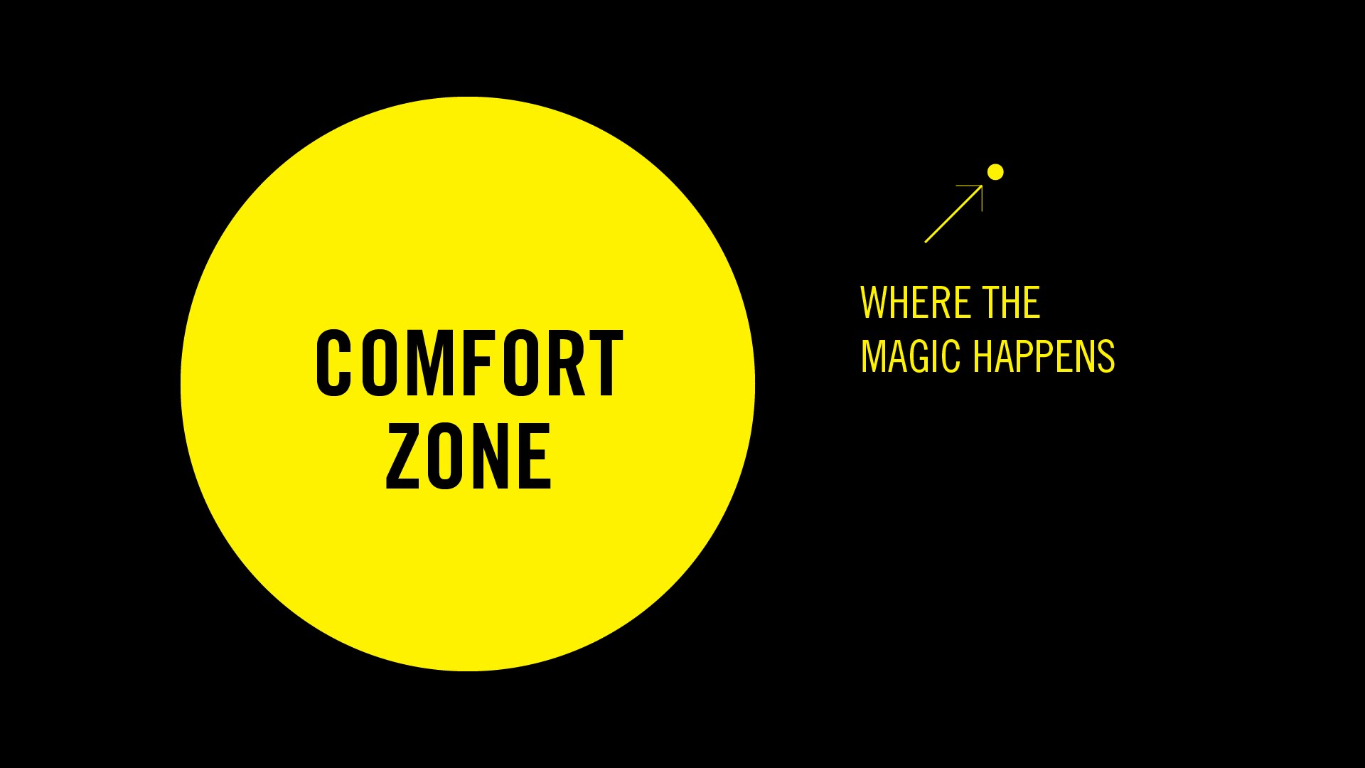 How To Step Out Of Your Comfort Zone As An Expat Thespian