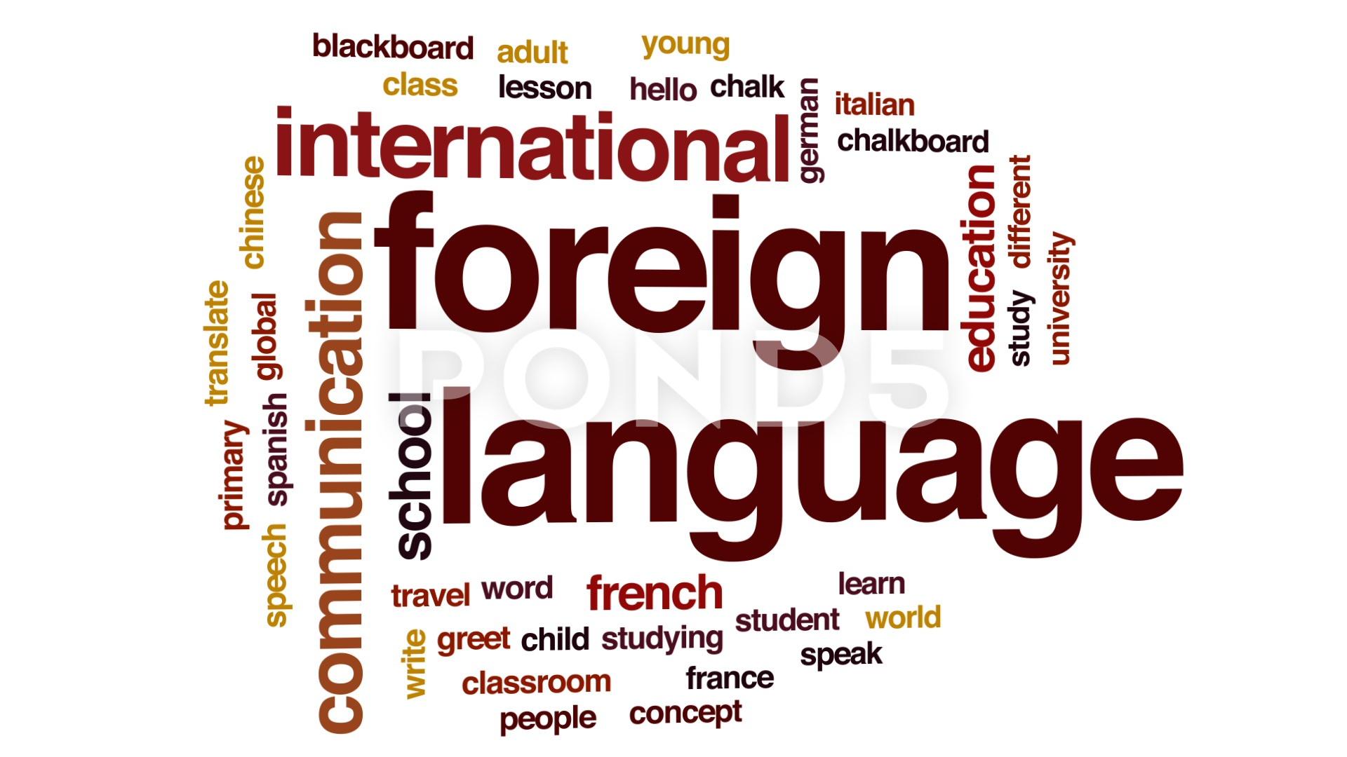 Why You Should Keep Learning Your Host Language As An Expat Thespian
